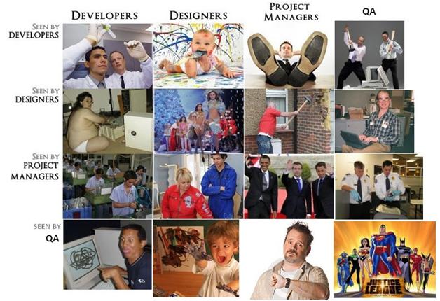 DeveloperViews